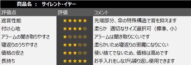 review_silentear